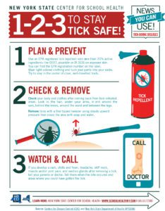 tick poster with information